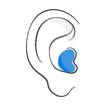 Welches ITC Hörgerät ist am Besten?